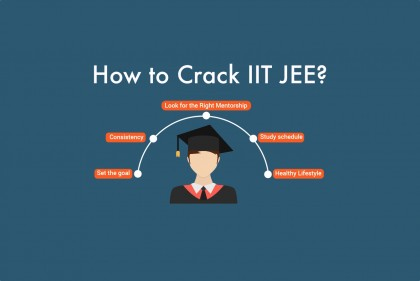 How could a Weak or Average Student Crack IIT-JEE